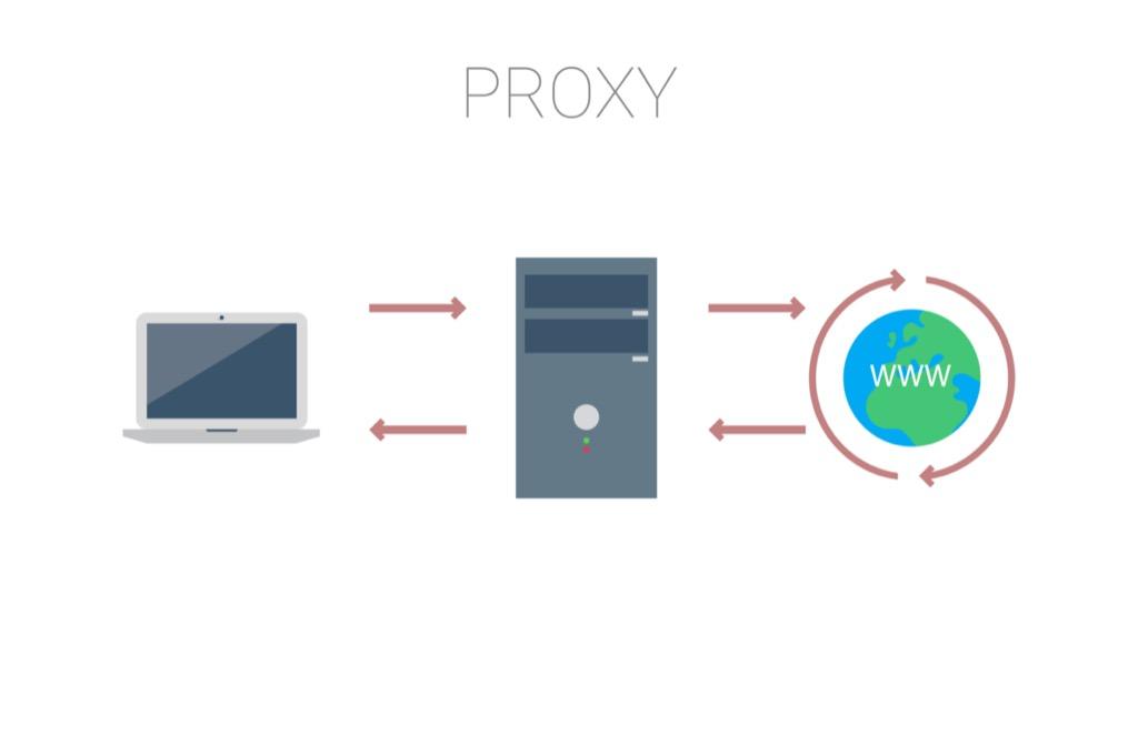 Что делает proxy