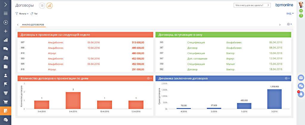 Управление договорами в bpm'online sales